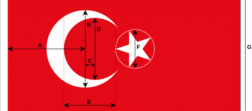Turkey_flag_const_thumb-884x390